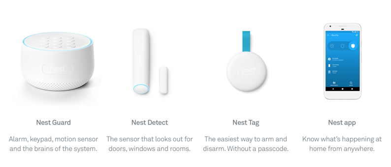 Nest Expands Home Security First Security System Designed Easy Residents Tough Intruders besides 4 X Dimplex Storage Heater Elements 850w Xt832i 771 P moreover Plot 7 besides bustion Air Details also Genuine Beko Belling Leisure Lamona Main Oven Cooker Door Seal 455920016 3333 P. on thermostats for homes